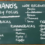 Fabiano's Fantasy Focus: Pre-Season Week IV, Volume I