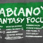 Fabiano's Fantasy Focus: Week Six, Volume I