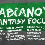 Fabiano's Fantasy Focus Week Two, Volume II